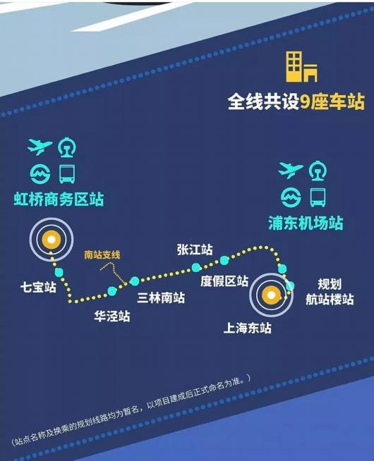 18000㎡,44米深,这里是上海轨道交通建造规模与深度之最