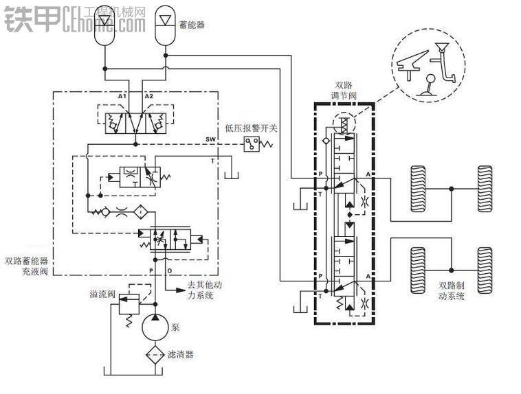装载机系统  装载机全液压制动系统解析