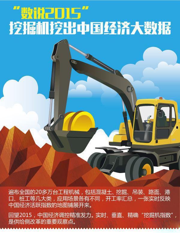 從三一挖掘機指數看中國經濟大數據