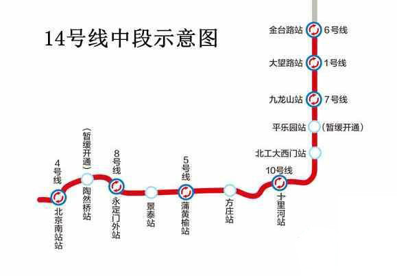 昌平线二期、14号线中段周六开通