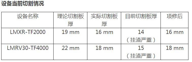 山推推土机事业部发布招标公告