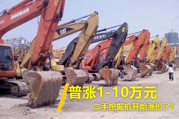 普涨1-10万元,二手挖掘机开始涨价了!