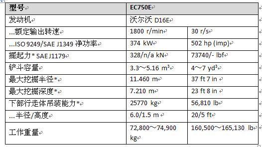 沃尔沃EC750E挖掘机75吨级履带式挖掘机详解