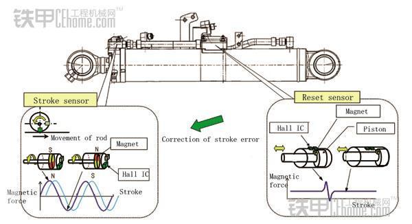 什么是磁感应原理_蓝色磁质车票什么原理