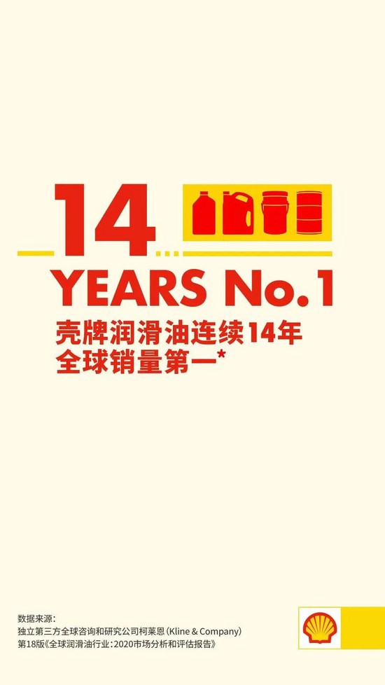 喜報|殼牌連續14年全球銷量第一
