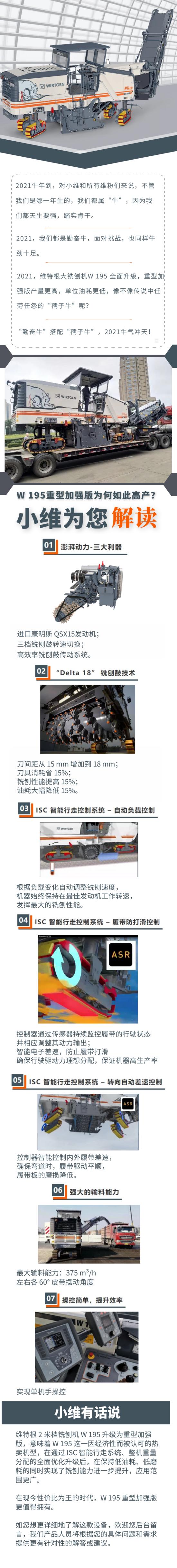 技術控 | W 195重型加強版高產量解密
