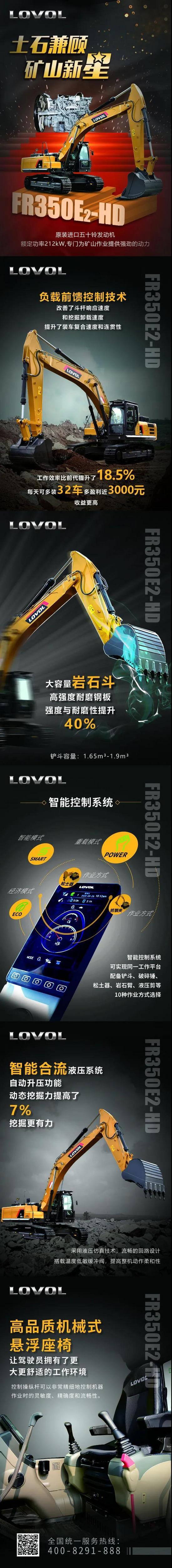 工程機械TOP50產品推薦之FR350E2-HD