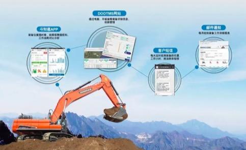 斗山工程機械:智能化究竟給挖掘機帶來哪些黑科技