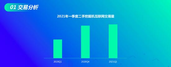 【CICEE 2021】2021中國工程機械用戶峰會盛大召開,鐵甲網創始人&CEO樊建設做《二手挖機交易報告》主題演講