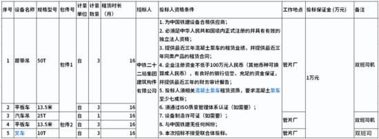 中鐵二十二局集團建筑構件有限公司設備租賃項目公開招標