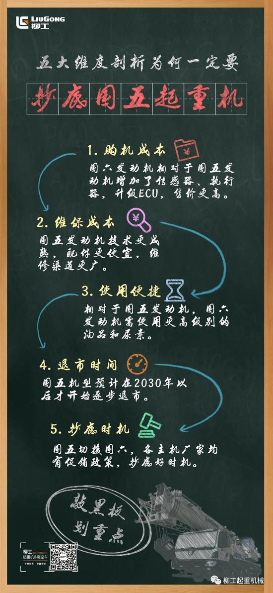 《【沐鸣2平台佣金】柳工起重机械:从四胞胎出征河南,剖析是否应该抄底国五》