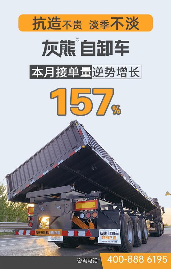 淡季不淡,灰熊自卸半掛車本月接單量逆勢增長167%