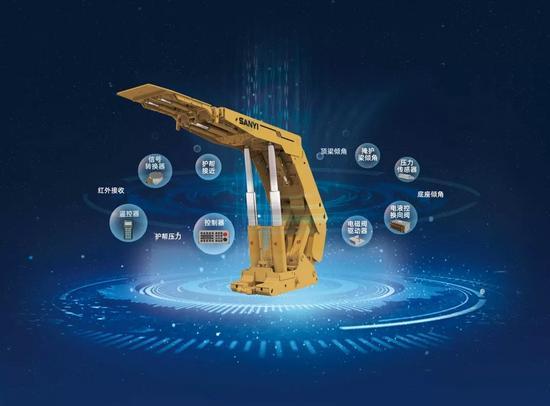 智能化綜采 三一液壓支架電液控制系統