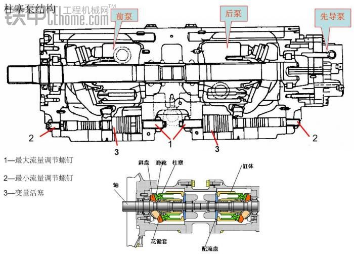 柱塞泵的内部结构