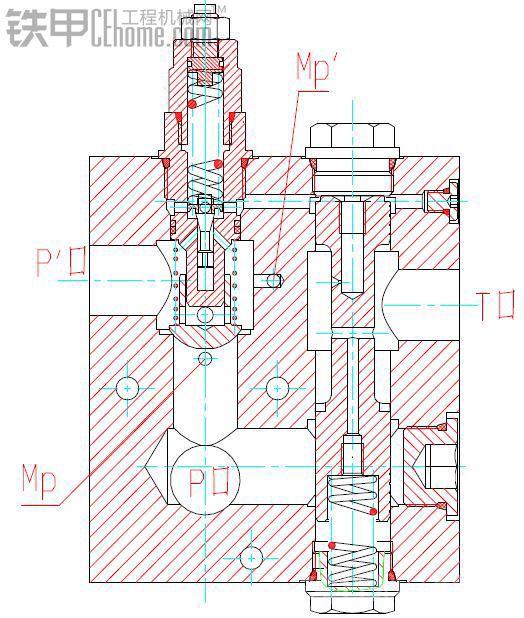 装载机之双泵合流卸荷液压系统组成及原理分析_铁甲图片