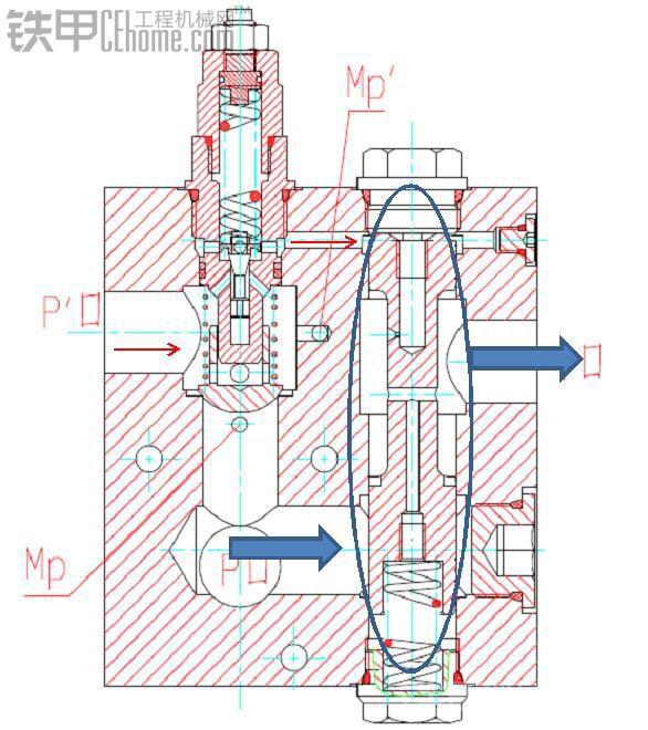 我们可以先进行分析一下从哪一方面可以做到,首先,装载机整机本身来说,主要能耗在发动机、双变系统、驱动桥传动系统、液压系统;对于装载机的发动机来说,现在的降转速发动机就是冲着节能来的,以前的发动机都是2200转/分钟,目前主流的5吨装载机基本上都是降转速发动机,也就是2000转/分钟,把在保持发动机功率不变的情况下,降低转速也就是增加了扭矩,也就是提高了效率;对于齿轮传动系统来说,装载机的双变系统,即变矩器、变速箱,确实是节能的主要部件。现在的国产的变矩器的工作效率还普遍不高,基本在0.