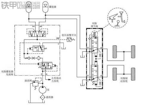装载机全液压制动系统解析