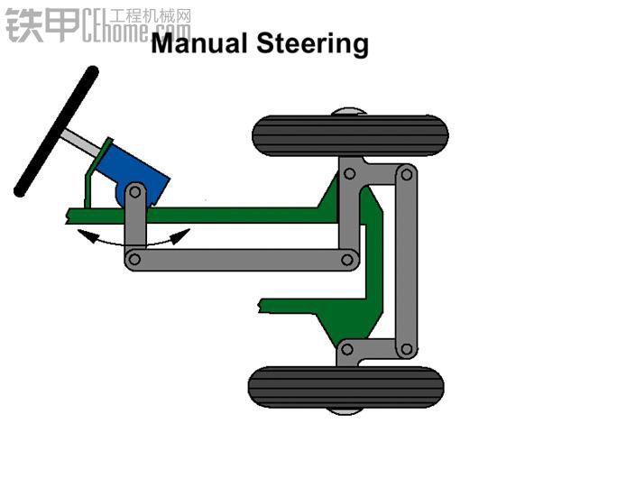 装载机转向系统之流量放大液压系统图片