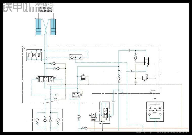 装载机之应急转向液压系统构成与工作原理