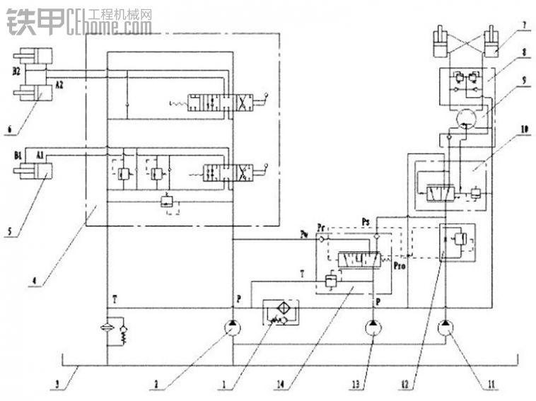 节能型5吨装载机液压系统剖析