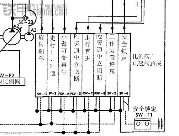 谁知道神钢-8分配阀边上8个电磁阀各起什么用吗图片