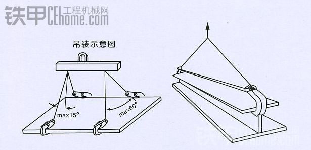 六、吊具操作使用注意事项1、 起吊前的检查 1 各机件必须完好无损传动部分及起重链条润滑良好空运转 正常。 2 不允许用吊钩钩尖钩挂重物。 3 起重链条不得扭转和打结,双行链手拉葫芦的下吊钩组件不得翻转。 4 吊钩应在重物重心以及吊具的铅垂线上,严防重物倾斜翻 转。2、 操作 1 操作时应首先试吊当重物离地后如运转正常制动可靠方可继续起吊; 2 作业时操作者不得站在重物上面,操作者也不得将重物吊 起后停留在空中而离开现场; 3 起吊过程中严禁任何人在重物下行走或停留; 4 不得使用非手动驱动方式起吊重物,