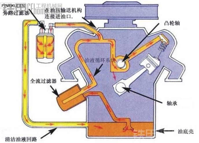 机油广告设计图