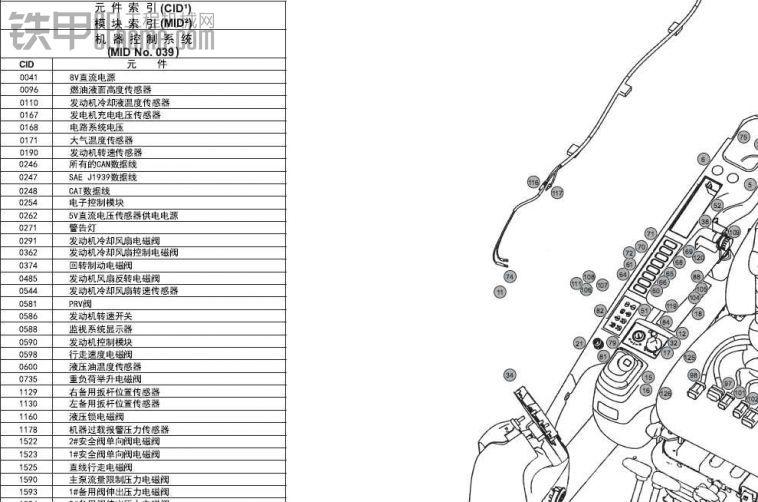 卡特320d电路图纸中文版本