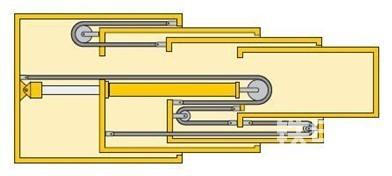 起重机伸缩臂的结构原理-帖子图片