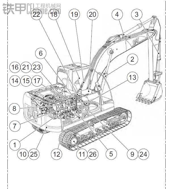 卡特320D液压系统图纸中文版本