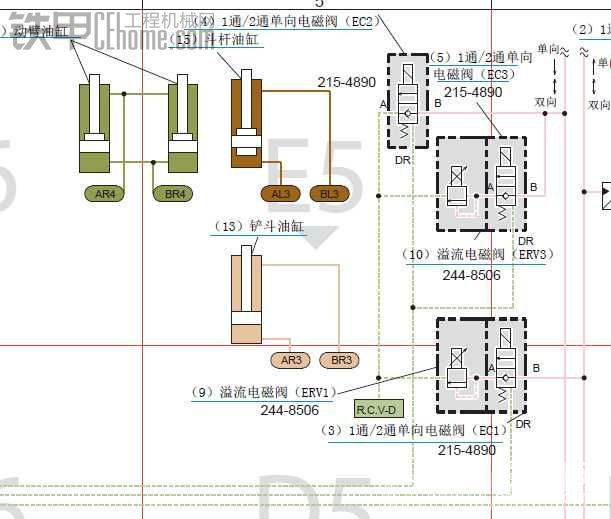 卡特330D挖土机液压油路图纸中文版本