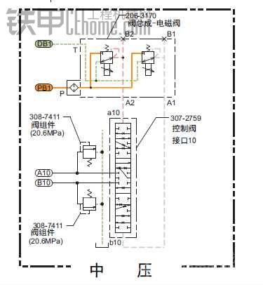 卡特308D挖土机液压图纸中文版