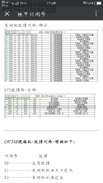 故障代码表