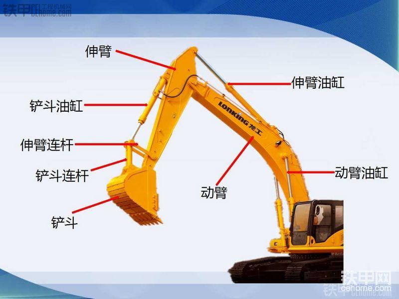浅谈如何操作一台挖掘机,了解一下?(一)