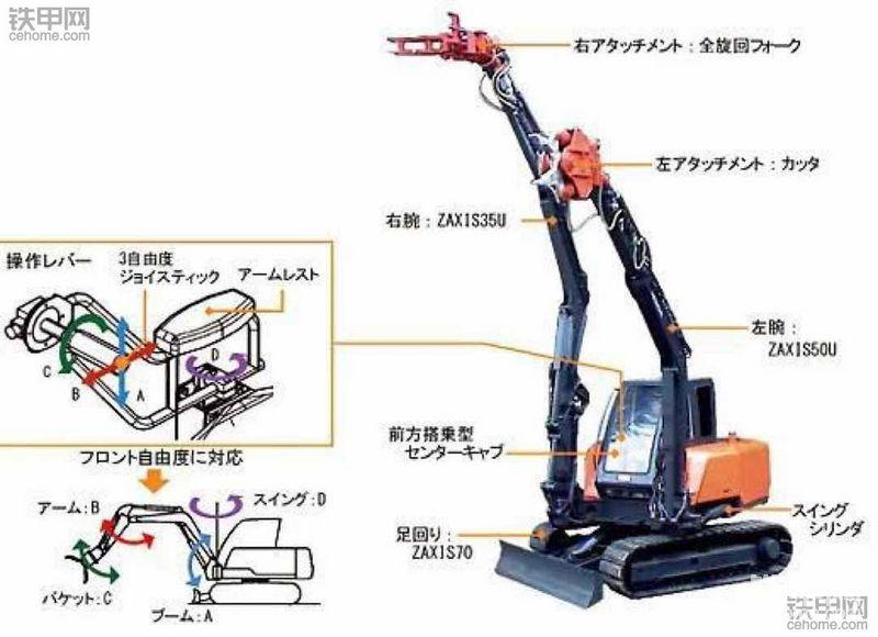 【新三一新起航】屌炸天的双臂挖掘机仅中日两家企业有