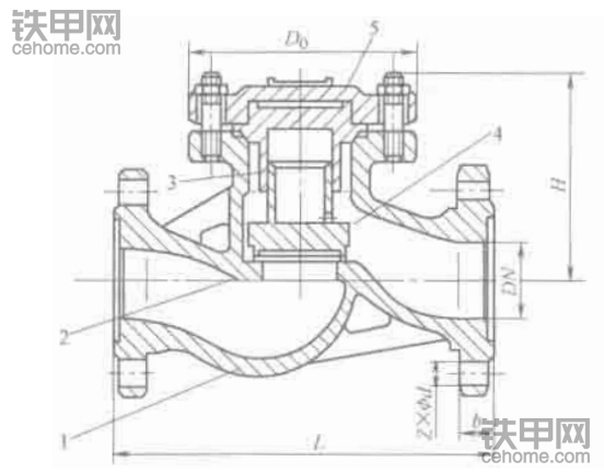 不锈钢止回阀功能是什么 有哪些特性?