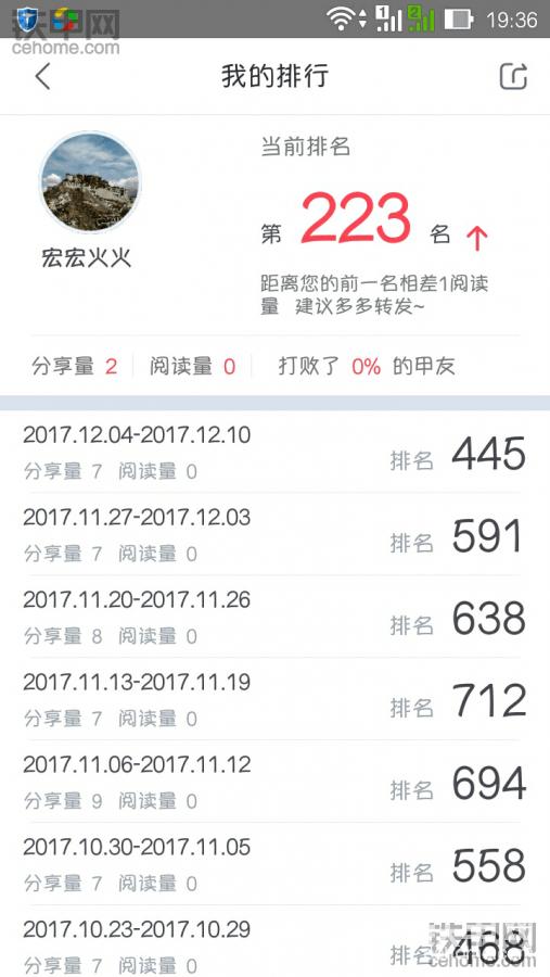 【转发有礼】决战铁甲风云榜!前50名100%有奖,日立EX8000模型拿回家!