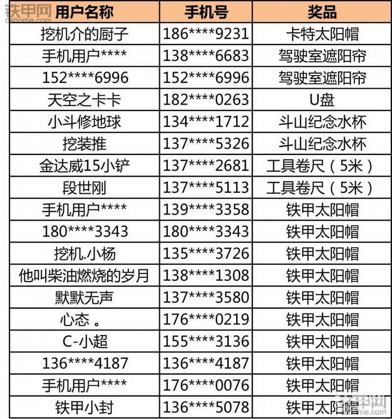 抽奖结果 2017-12-19.jpg