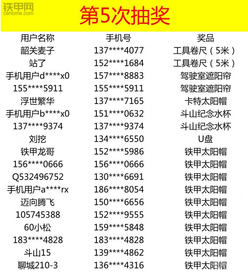 2017-12-23 抽奖结果.jpg