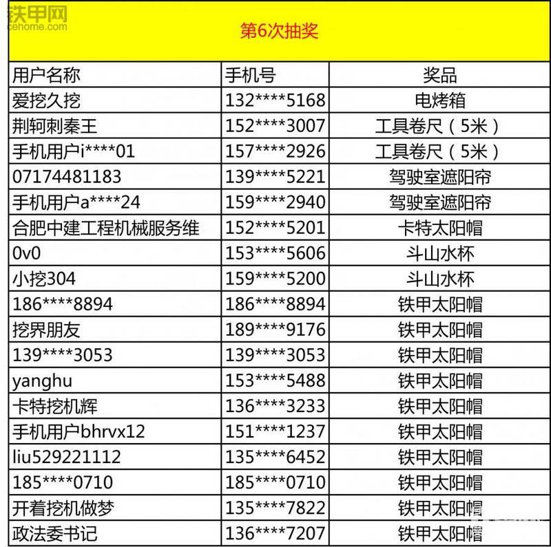 【铁甲风云榜3连發·签到抽奖共10次】第1-10次抽奖获奖名单公布啦!!