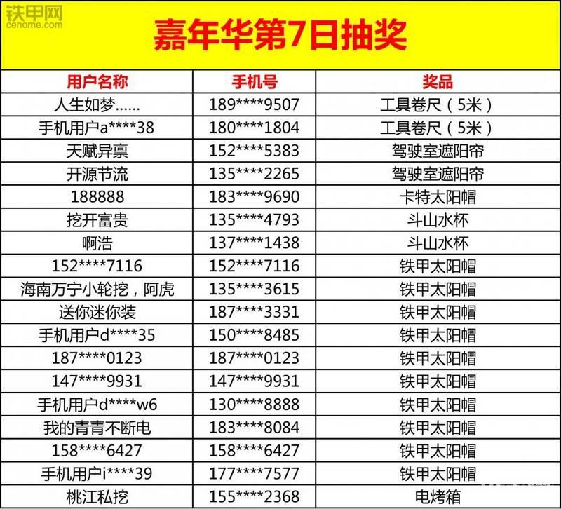 2017-12-25 抽奖结果 公布名单.jpg