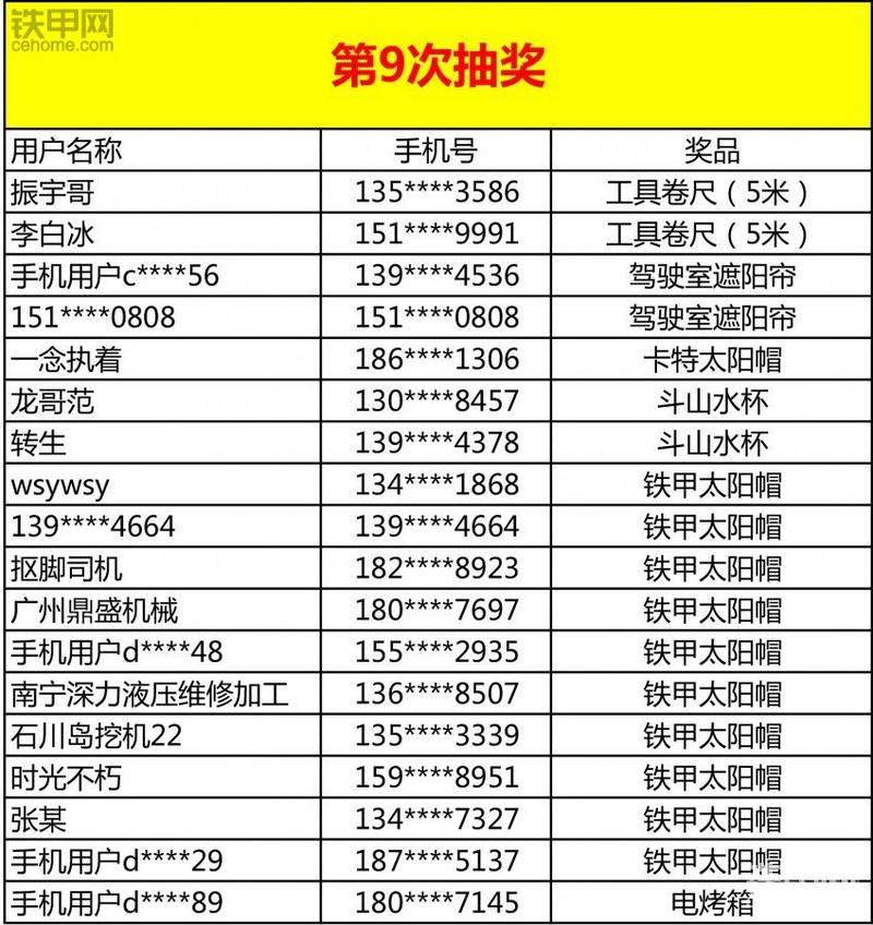 2017-12-27 抽奖结果 公布名单.jpg