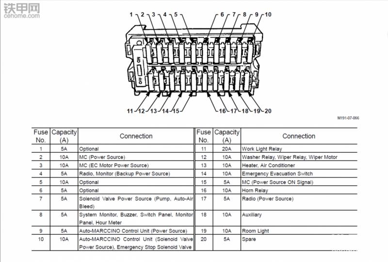 求助。。日立挖掘机UR75-5保险丝盒中英文对照图