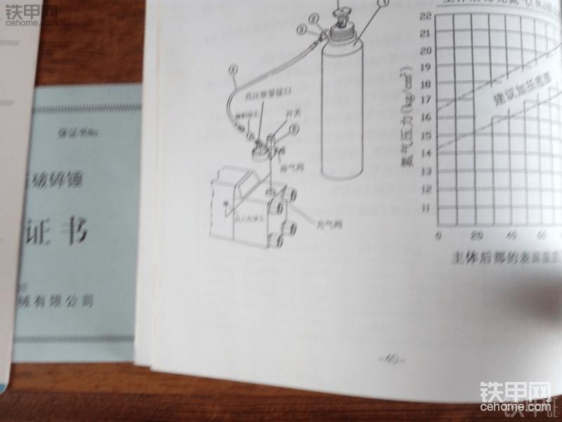 师傅们,60小挖机破碎锤的液压压力是多少公斤