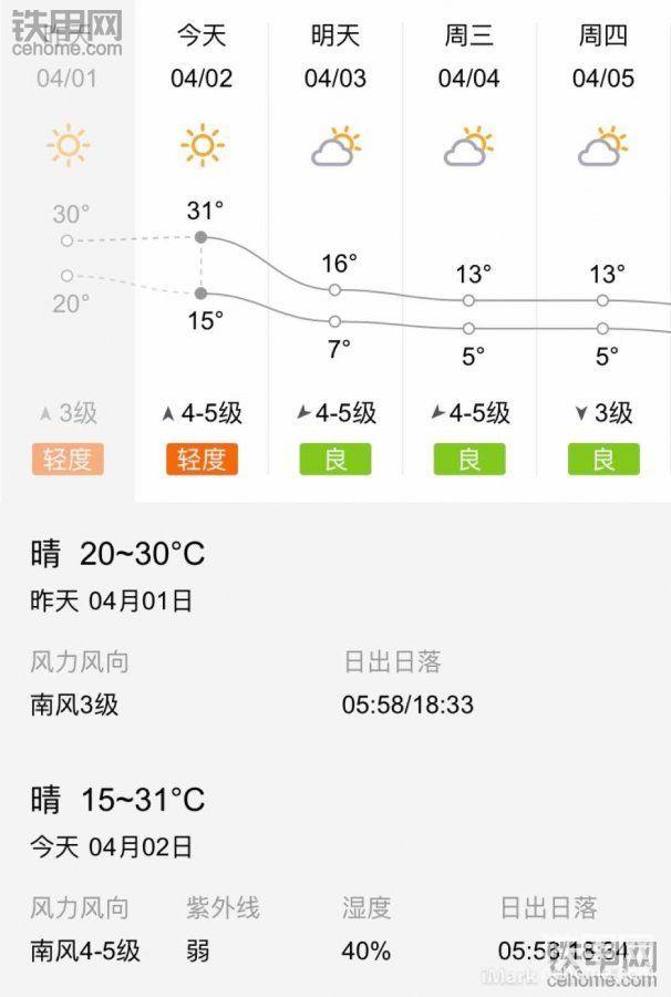 〔铁甲云盒山东行〕比济南更高的温度是我们小伙伴的热情