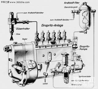 【动力改变世界】柴油机的发展史之喷油泵的发明