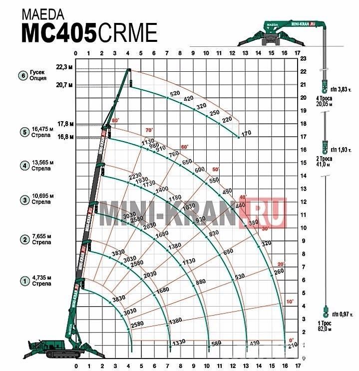 海外靓机:Maeda MC 405CR小吊车