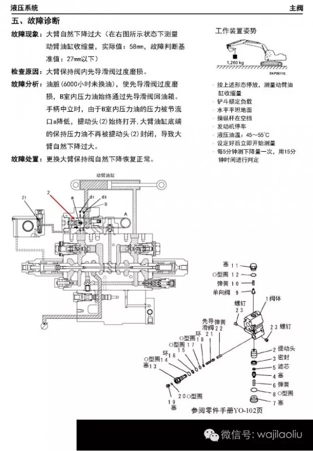挖机合流阀、大臂保持阀,功能,原理,作用,出故障后如何判断