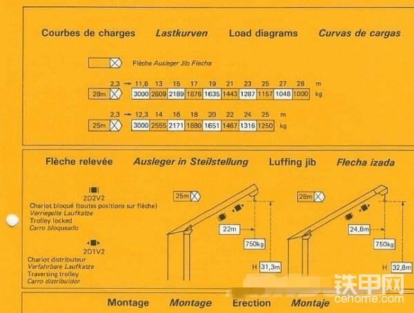 海外靓机:移动折叠塔吊