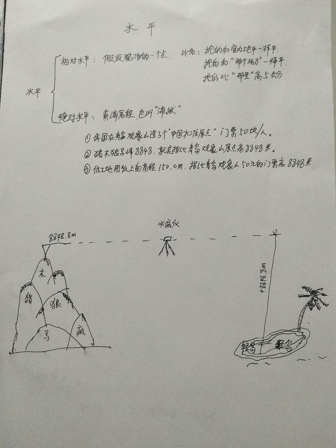 【操作技巧】谈谈工地现场的水平!